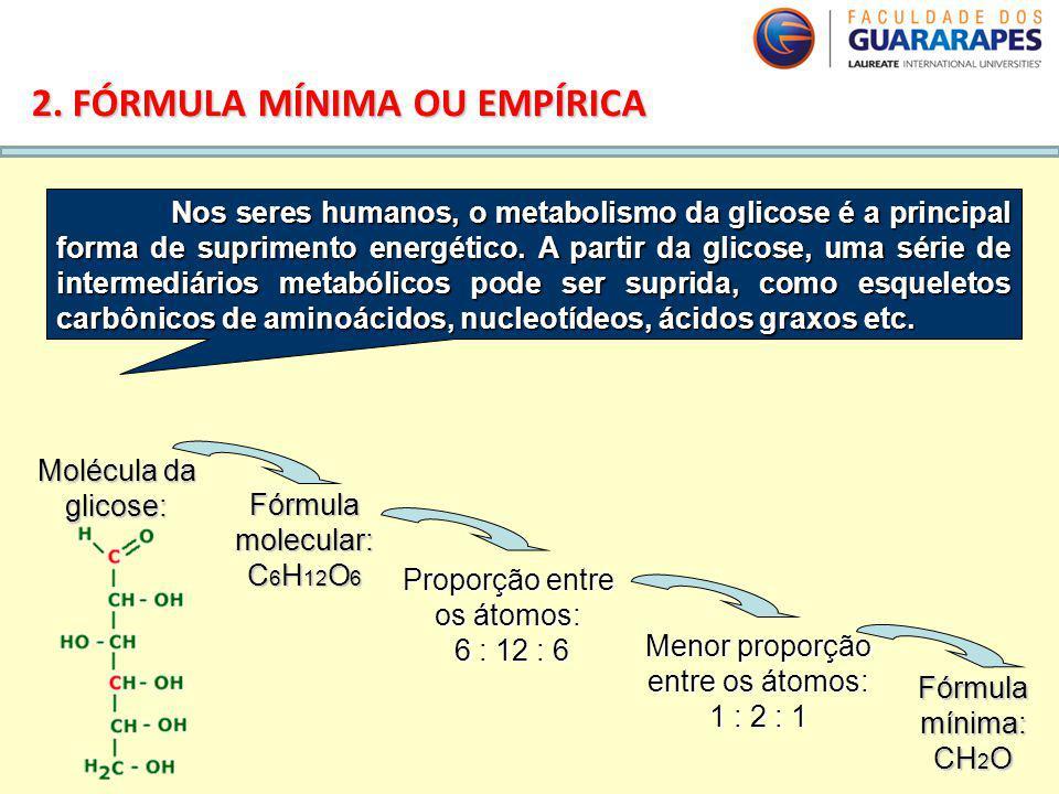 QUÍMICA, 2º Ano do Ensino Médio Cálculos estequiométricos: fórmula percentual e fórmula mínima 2. FÓRMULA MÍNIMA OU EMPÍRICA Molécula da glicose: Nos