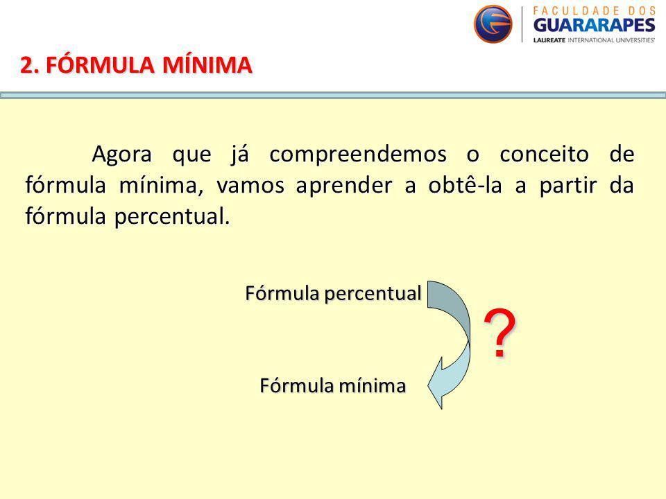 QUÍMICA, 2º Ano do Ensino Médio Cálculos estequiométricos: fórmula percentual e fórmula mínima 2. FÓRMULA MÍNIMA Agora que já compreendemos o conceito