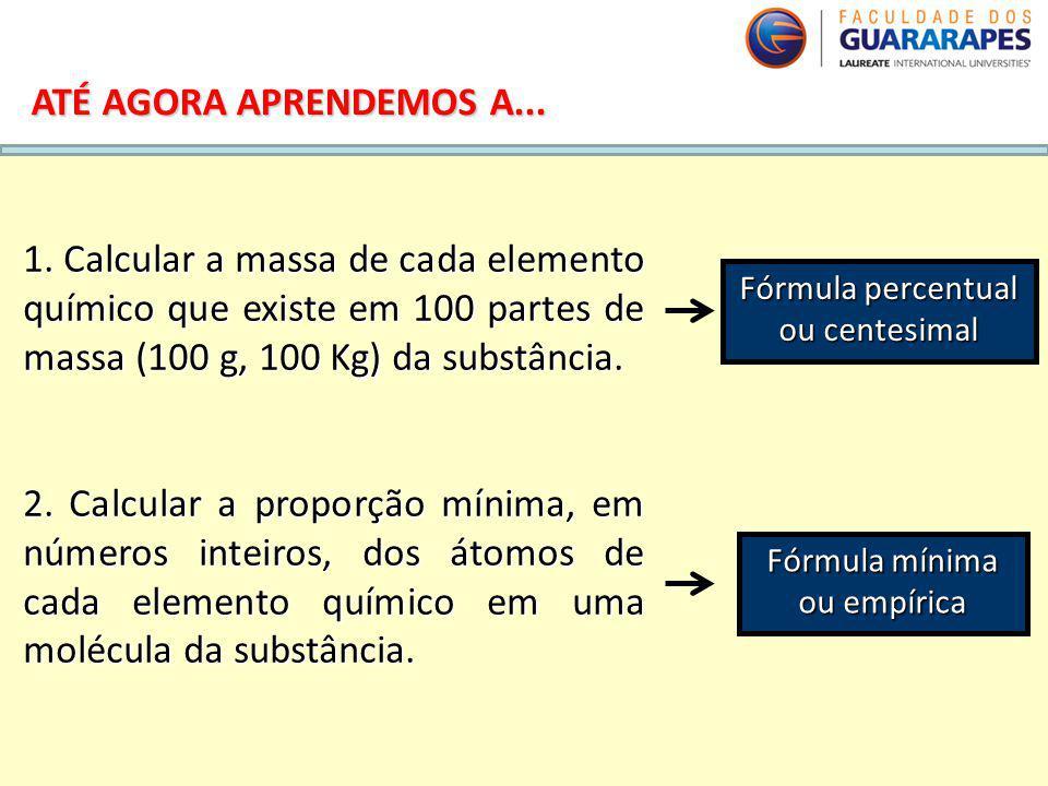 QUÍMICA, 2º Ano do Ensino Médio Cálculos estequiométricos: fórmula percentual e fórmula mínima ATÉ AGORA APRENDEMOS A... 1. Calcular a massa de cada e
