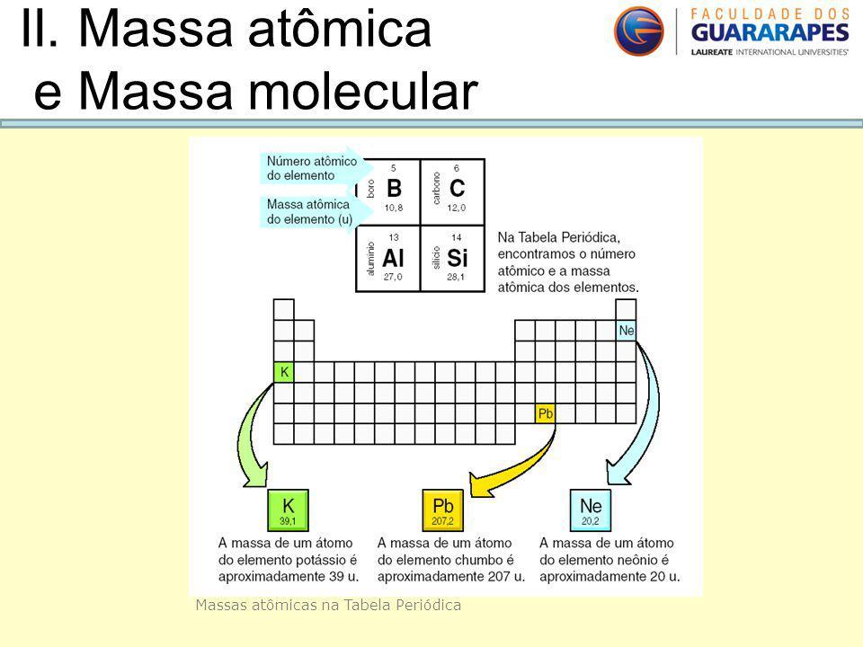 II. Massa atômica e Massa molecular Massas atômicas na Tabela Periódica