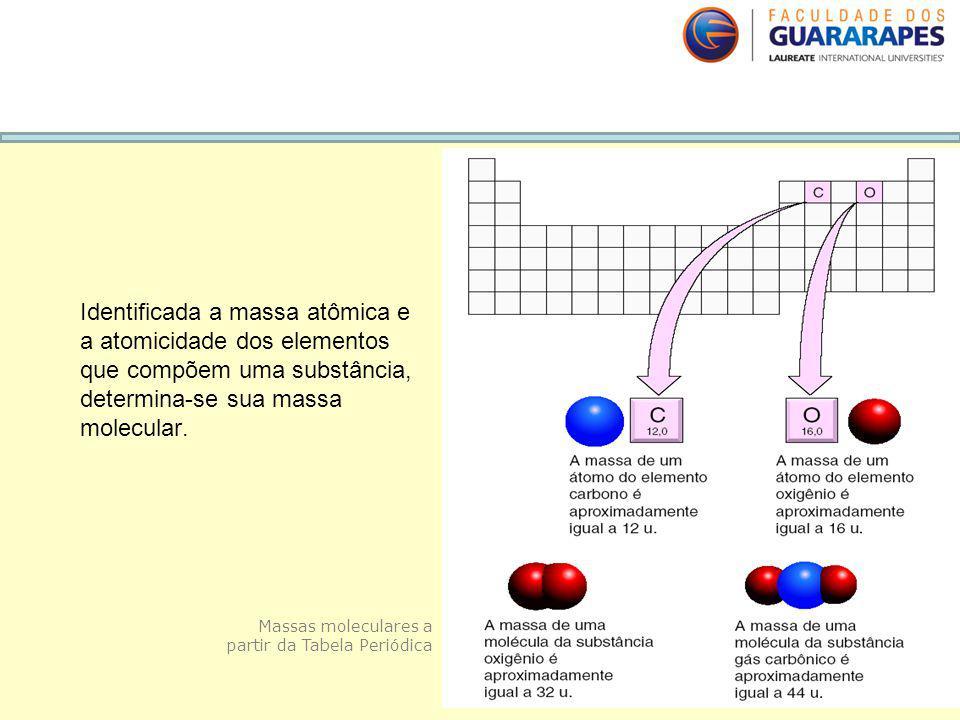 Identificada a massa atômica e a atomicidade dos elementos que compõem uma substância, determina-se sua massa molecular. II. Massa atômica e massa mol
