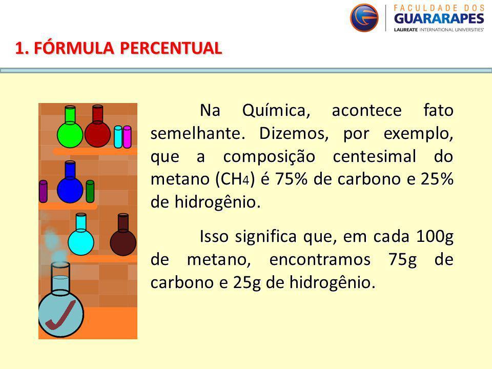 QUÍMICA, 2º Ano do Ensino Médio Cálculos estequiométricos: fórmula percentual e fórmula mínima. 1. FÓRMULA PERCENTUAL Na Química, acontece fato semelh