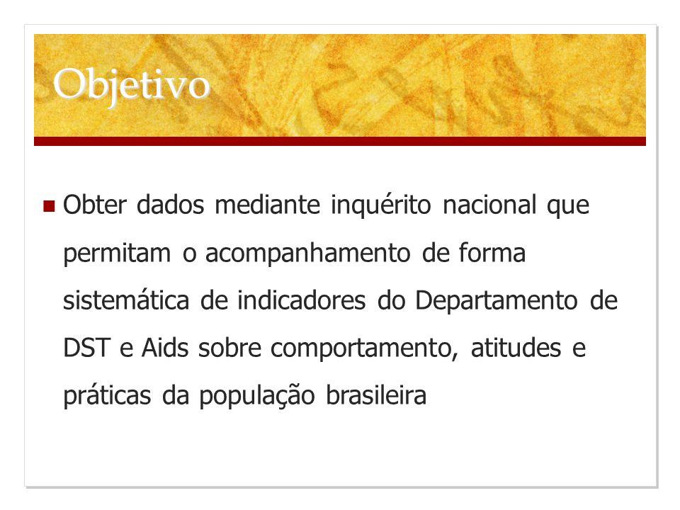 Objetivo Obter dados mediante inquérito nacional que permitam o acompanhamento de forma sistemática de indicadores do Departamento de DST e Aids sobre comportamento, atitudes e práticas da população brasileira