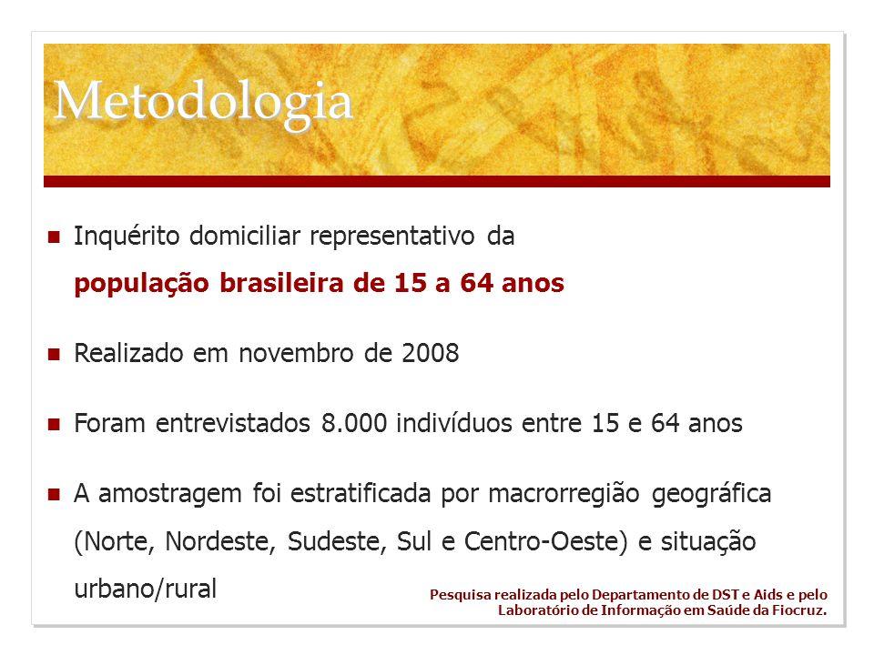 Metodologia Inquérito domiciliar representativo da população brasileira de 15 a 64 anos Realizado em novembro de 2008 Foram entrevistados 8.000 indivíduos entre 15 e 64 anos A amostragem foi estratificada por macrorregião geográfica (Norte, Nordeste, Sudeste, Sul e Centro-Oeste) e situação urbano/rural Pesquisa realizada pelo Departamento de DST e Aids e pelo Laboratório de Informação em Saúde da Fiocruz.