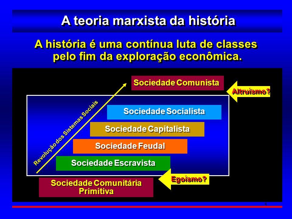 6 Era Adâmica Era Cristã QUEDA DO HOMEM História Providencial A teoria cristã da história A história é o trabalho Providencial de Deus para salvar os cristãos escolhidos.