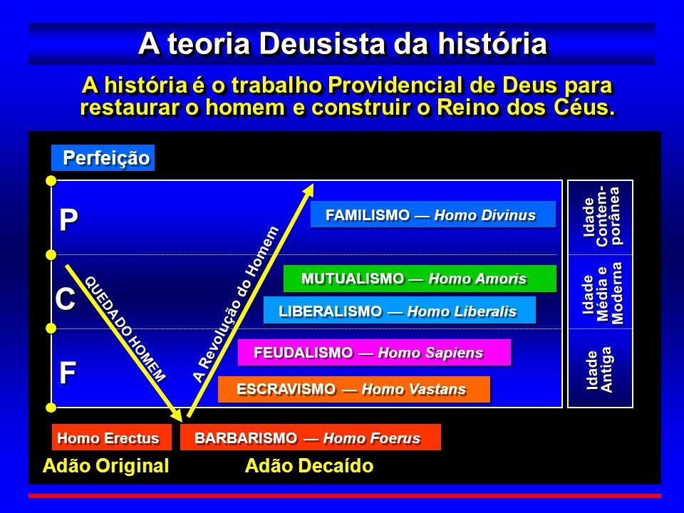 18 Os números invadidos por Satanás = Número do Fundamento de 4 posições.