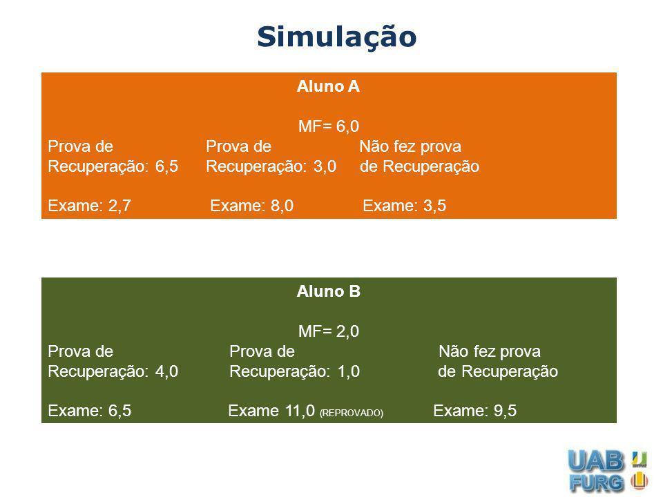 Simulação Aluno A MF= 6,0 Prova de Prova de Não fez prova Recuperação: 6,5 Recuperação: 3,0 de Recuperação Exame: 2,7 Exame: 8,0 Exame: 3,5 Aluno B MF