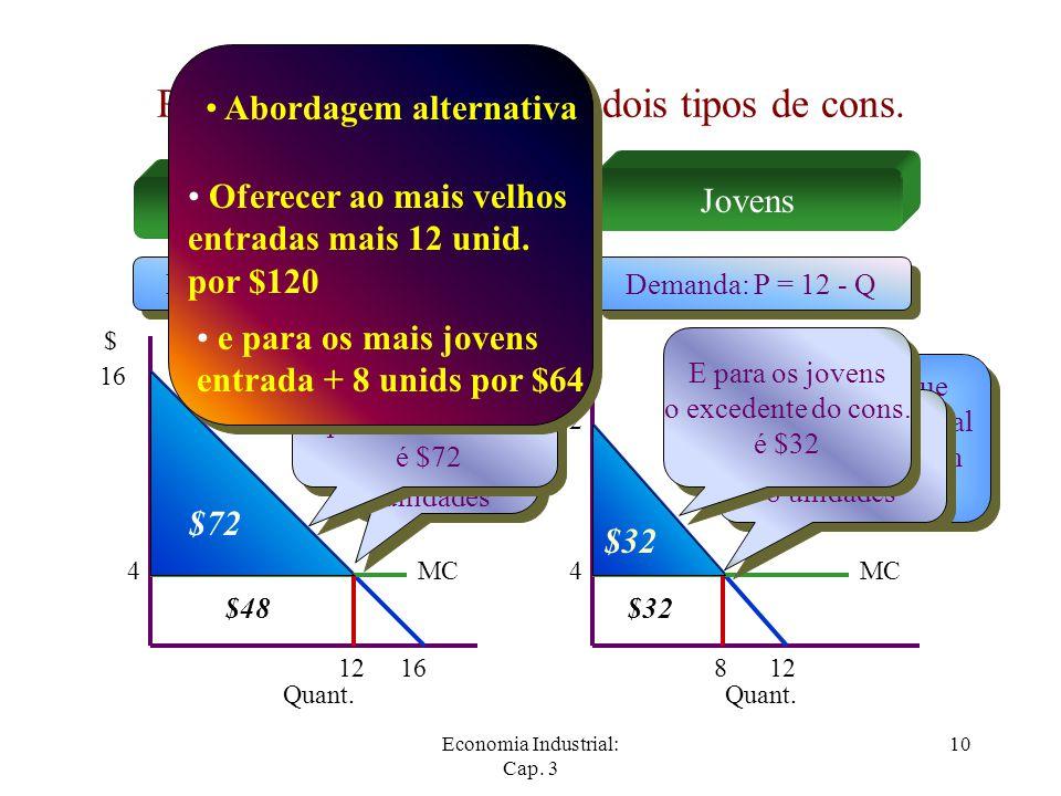 Economia Industrial: Cap. 3 10 Preços de duas partes com dois tipos de cons. Idosos Jovens Demanda: P = 16 - Q Demanda: P = 12 - Q $ Quant. $ 16 12 4M