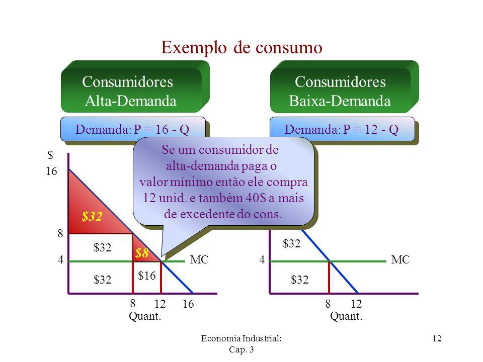 Economia Industrial: Cap. 3 12 Exemplo de consumo Consumidores Alta-Demanda Consumidores Baixa-Demanda Demanda: P = 16 - Q Demanda: P = 12 - Q $ Quant