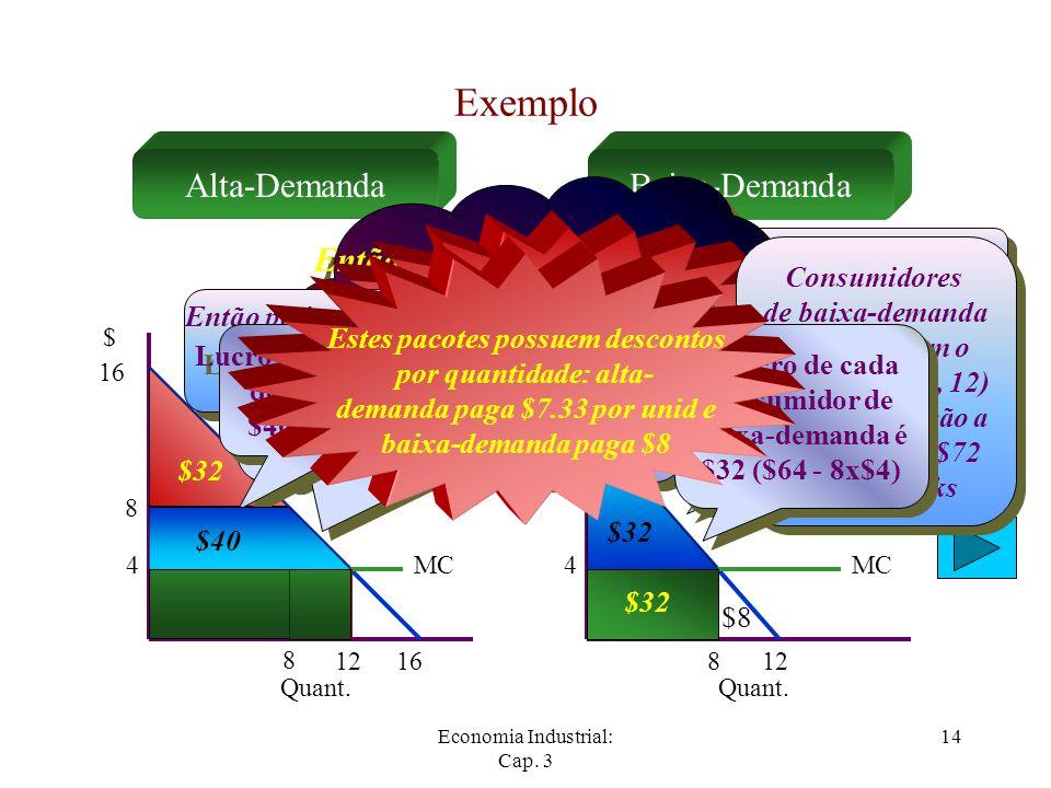 Economia Industrial: Cap. 3 14 Exemplo Alta-DemandaBaixa-Demanda $ Quant. 16 12 4MC4 128 8 $32 8 $16 $32 $ Oferecer um pacote com entrada e 8 drinks p