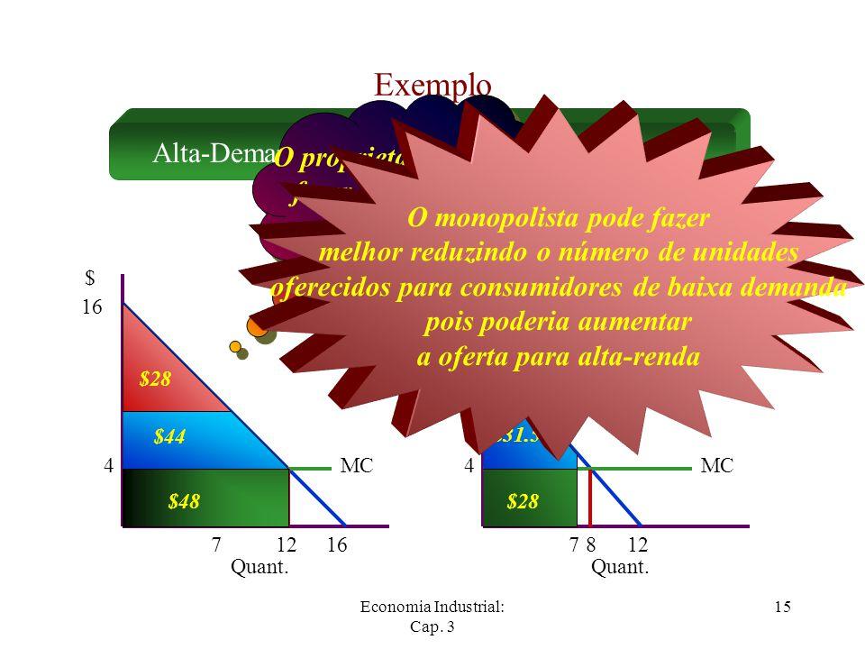 Economia Industrial: Cap. 3 15 Exemplo Alta-DemandaBaixa-Demanda $ Quant. 16 12 4MC4 12 $ O proprietário pode fazer melhor do que isso? O proprietário
