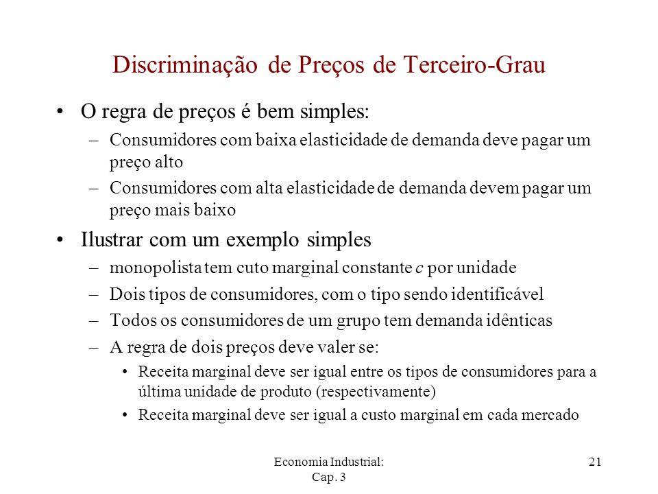 Economia Industrial: Cap. 3 21 Discriminação de Preços de Terceiro-Grau O regra de preços é bem simples: –Consumidores com baixa elasticidade de deman