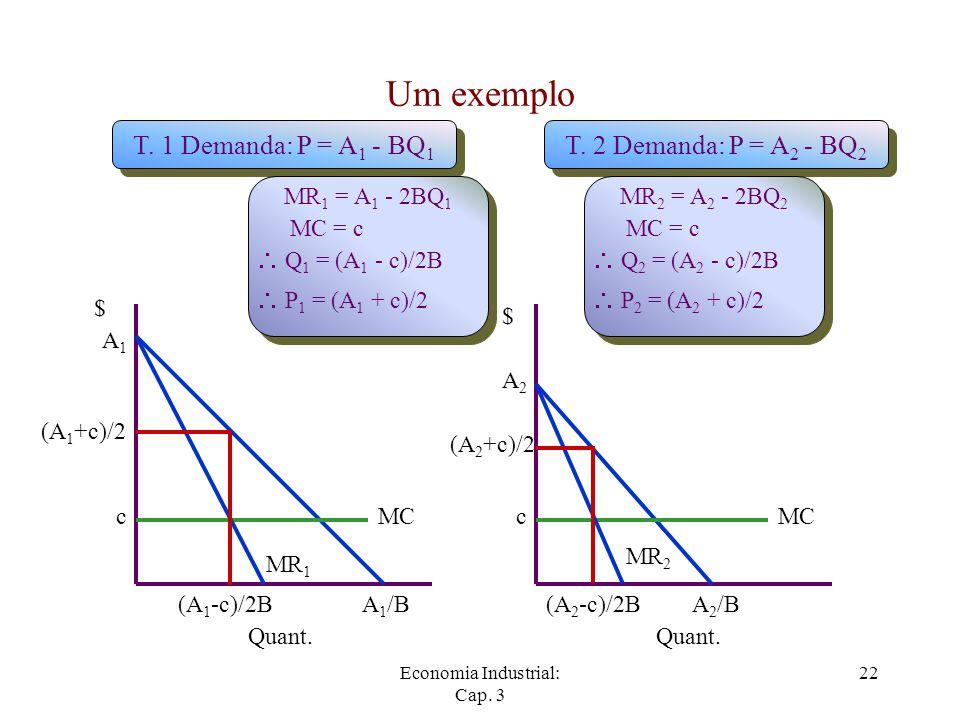 Economia Industrial: Cap. 3 22 Um exemplo T. 1 Demanda: P = A 1 - BQ 1 T. 2 Demanda: P = A 2 - BQ 2 $ Quant. A1A1 A 1 /B A2A2 A 2 /B cMCc $ MR 1 MR 2