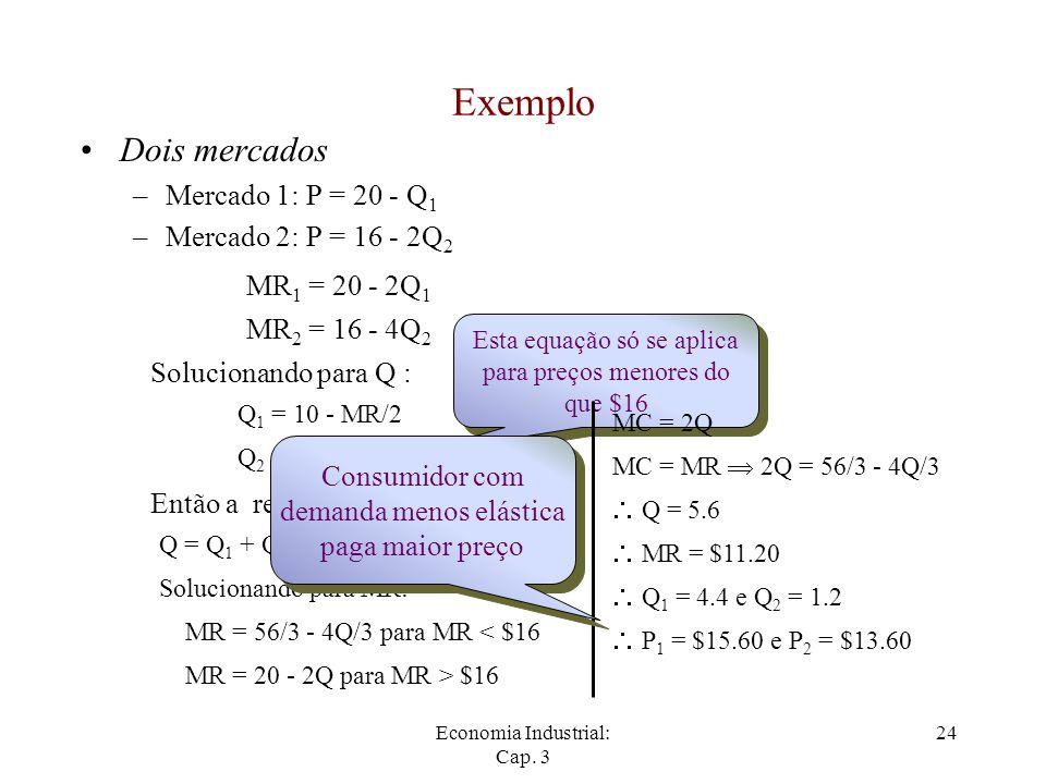 Economia Industrial: Cap. 3 24 Exemplo Dois mercados –Mercado 1: P = 20 - Q 1 –Mercado 2: P = 16 - 2Q 2 MR 1 = 20 - 2Q 1 MR 2 = 16 - 4Q 2 Solucionando