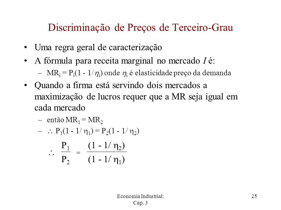 Economia Industrial: Cap. 3 25 Discriminação de Preços de Terceiro-Grau Uma regra geral de caracterização A fórmula para receita marginal no mercado I