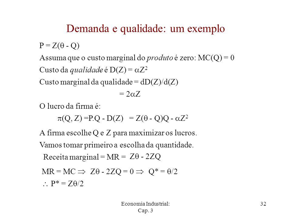 Economia Industrial: Cap. 3 32 Demanda e qualidade: um exemplo P = Z(  - Q) Assuma que o custo marginal do produto é zero: MC(Q) = 0 Custo da qualida