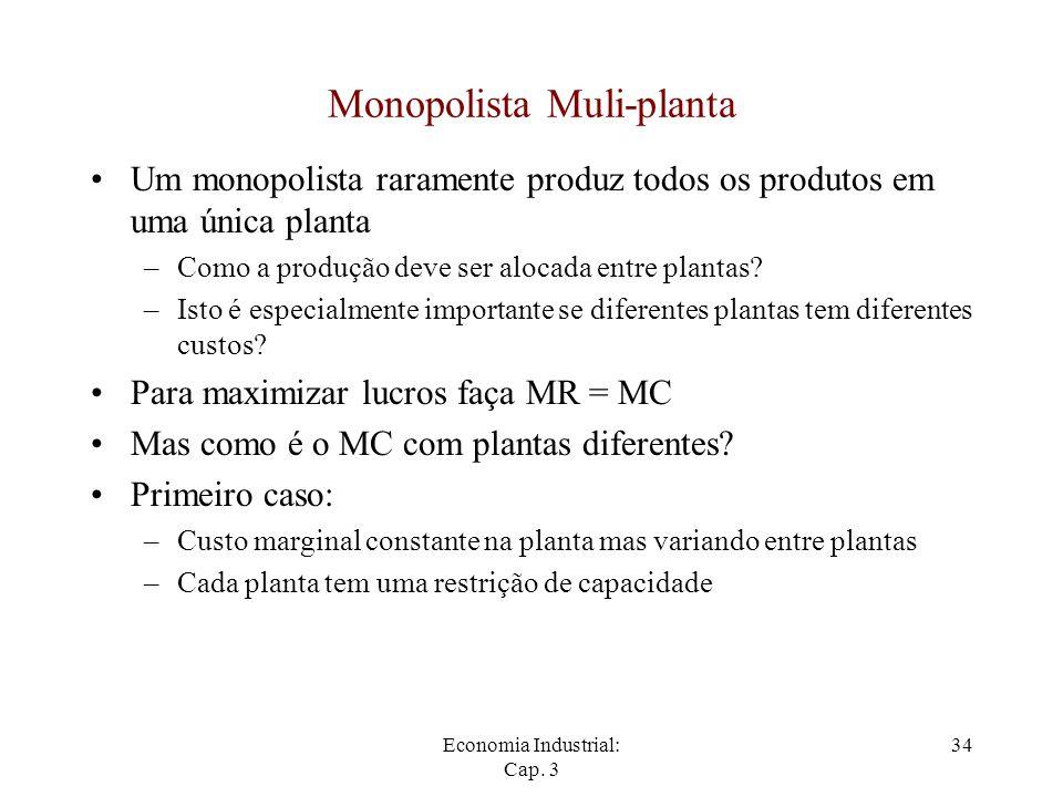 Economia Industrial: Cap. 3 34 Monopolista Muli-planta Um monopolista raramente produz todos os produtos em uma única planta –Como a produção deve ser