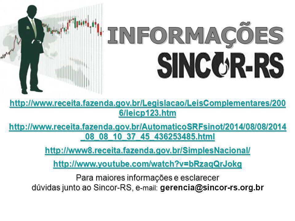 http://www.receita.fazenda.gov.br/Legislacao/LeisComplementares/200 6/leicp123.htm http://www.receita.fazenda.gov.br/Legislacao/LeisComplementares/200