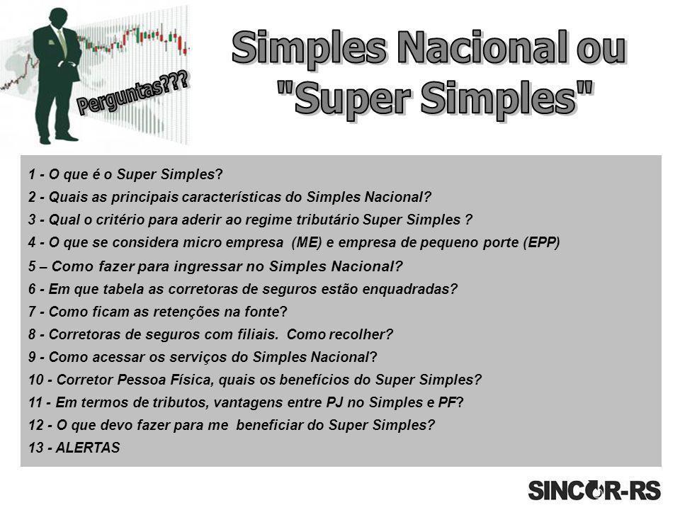 1 - O que é o Super Simples? 2 - Quais as principais características do Simples Nacional? 3 - Qual o critério para aderir ao regime tributário Super S