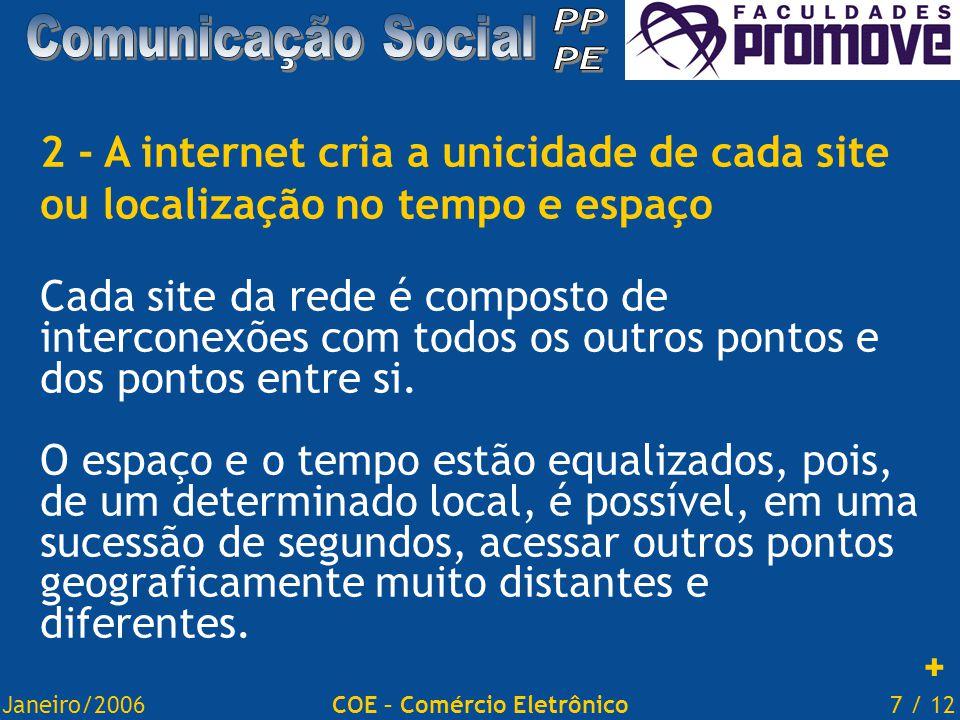 Janeiro/20067 / 12COE – Comércio Eletrônico 2 - A internet cria a unicidade de cada site ou localização no tempo e espaço Cada site da rede é composto de interconexões com todos os outros pontos e dos pontos entre si.