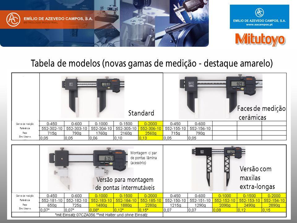 Tabela de modelos (novas gamas de medição - destaque amarelo) Standard Faces de medição cerâmicas Montagem c/ par de pontas lâmina (acessório) Versão para montagem de pontas intermutáveis Versão com maxilas extra-longas Gama de medição Referência Peso Erro Máximo Gama de medição Referência Peso Erro Máximo