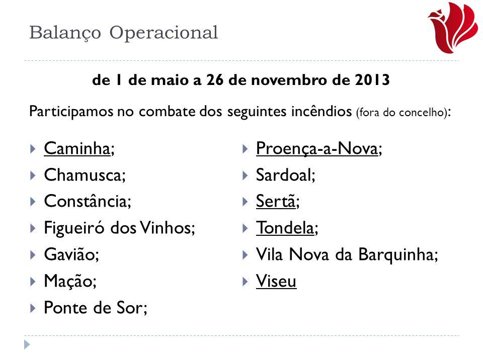 Balanço Operacional  Caminha;  Chamusca;  Constância;  Figueiró dos Vinhos;  Gavião;  Mação;  Ponte de Sor;  Proença-a-Nova;  Sardoal;  Sert