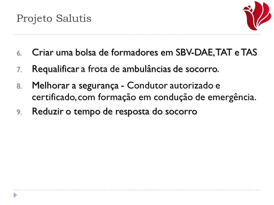 Projeto Salutis 6. Criar uma bolsa de formadores em SBV-DAE, TAT e TAS 7. Requalificarambulâncias de socorro 7. Requalificar a frota de ambulâncias de
