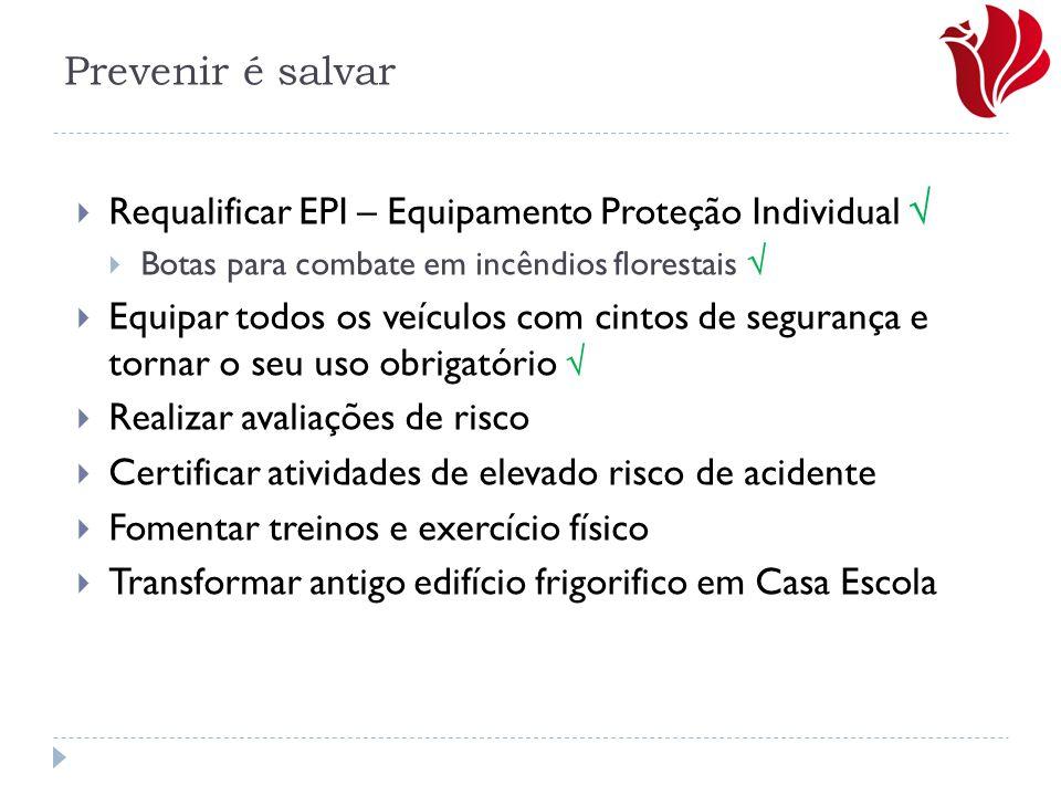 Prevenir é salvar  Requalificar EPI – Equipamento Proteção Individual   Botas para combate em incêndios florestais   Equipar todos os veículos co