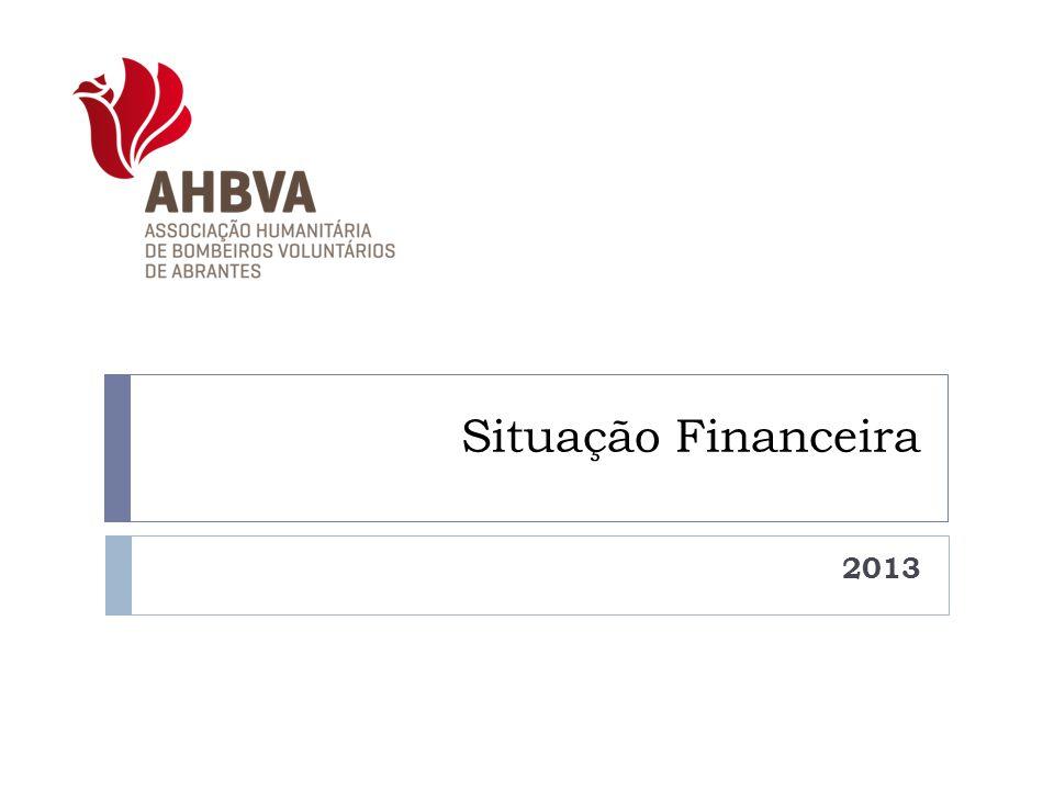 Situação Financeira 2013