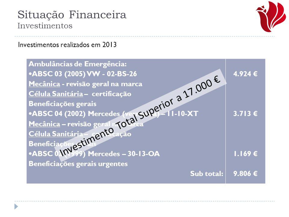 Situação Financeira Investimentos Ambulâncias de Emergência:  ABSC 03 (2005) VW - 02-BS-26 Mecânica - revisão geral na marca Célula Sanitária – certi