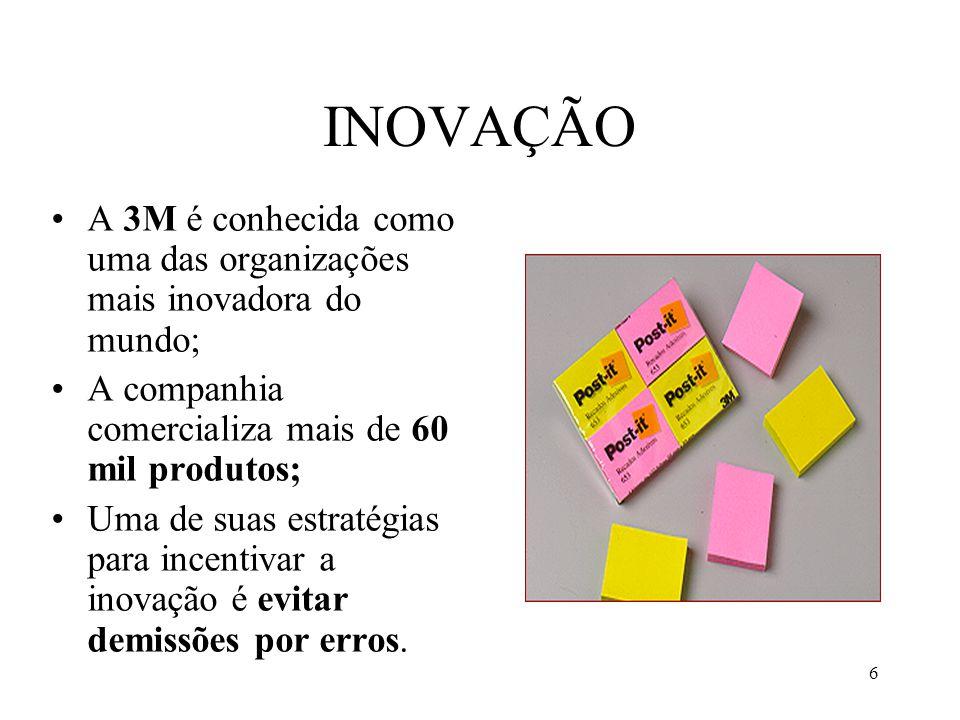 6 INOVAÇÃO A 3M é conhecida como uma das organizações mais inovadora do mundo; A companhia comercializa mais de 60 mil produtos; Uma de suas estratégias para incentivar a inovação é evitar demissões por erros.