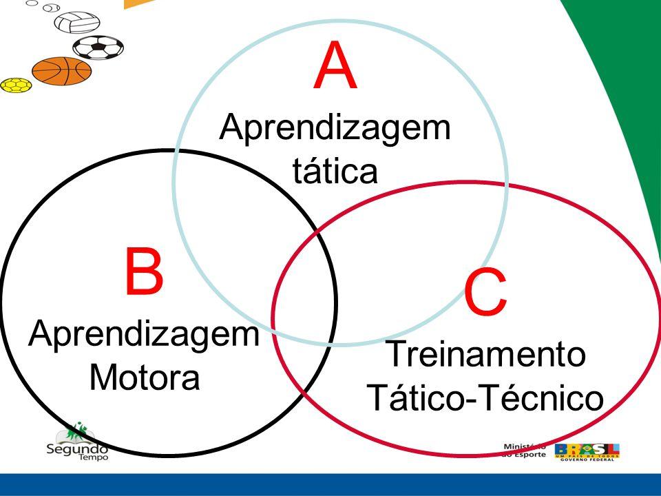 A Aprendizagem tática B Aprendizagem Motora C Treinamento Tático-Técnico