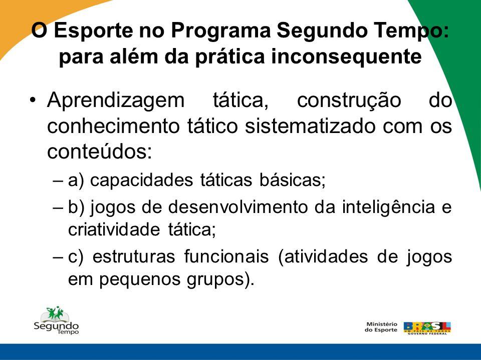 O Esporte no Programa Segundo Tempo: para além da prática inconsequente Aprendizagem tática, construção do conhecimento tático sistematizado com os co