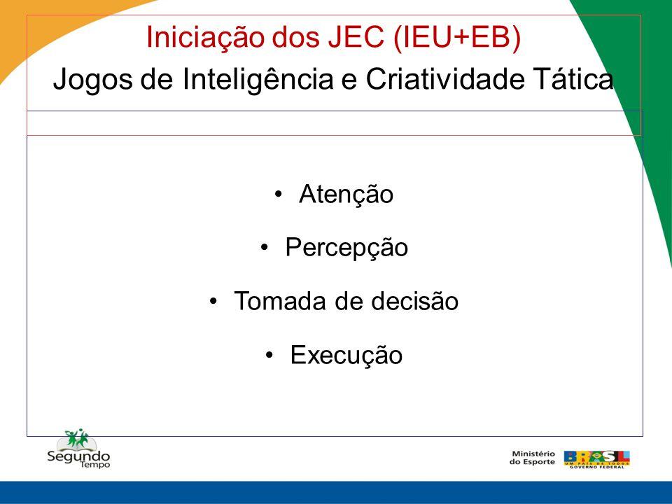 Atenção Percepção Tomada de decisão Execução Iniciação dos JEC (IEU+EB) Jogos de Inteligência e Criatividade Tática