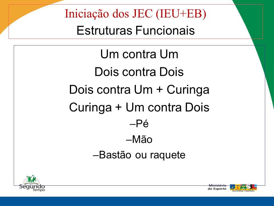 Um contra Um Dois contra Dois Dois contra Um + Curinga Curinga + Um contra Dois –Pé –Mão –Bastão ou raquete Iniciação dos JEC (IEU+EB) Estruturas Func