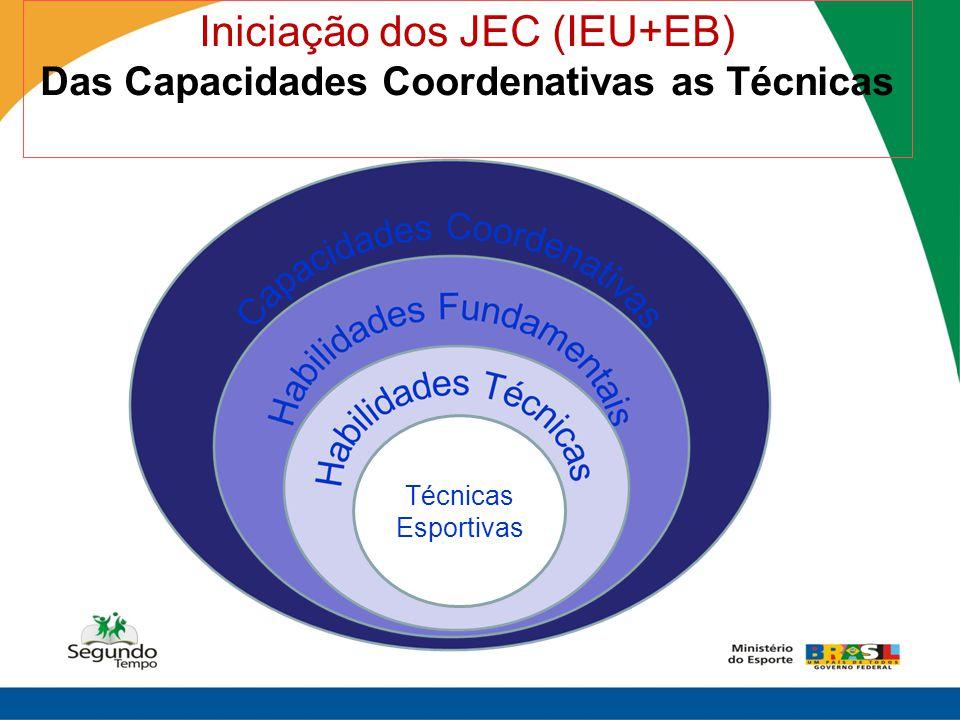 Iniciação dos JEC (IEU+EB) Das Capacidades Coordenativas as Técnicas Técnicas Esportivas