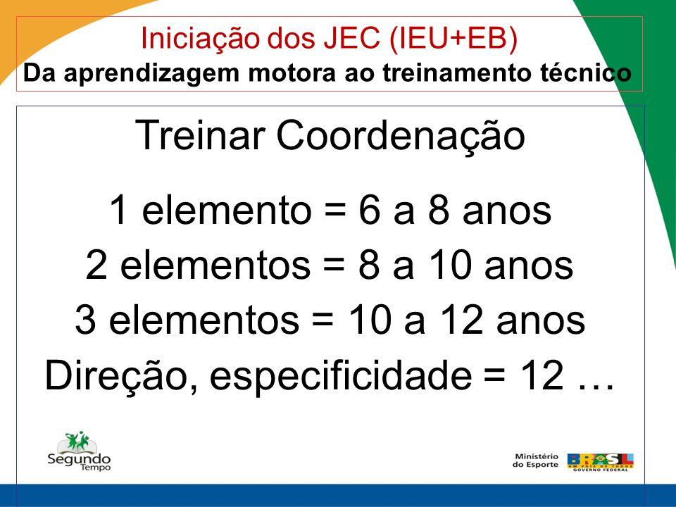 Treinar Coordenação 1 elemento = 6 a 8 anos 2 elementos = 8 a 10 anos 3 elementos = 10 a 12 anos Direção, especificidade = 12 … Iniciação dos JEC (IEU