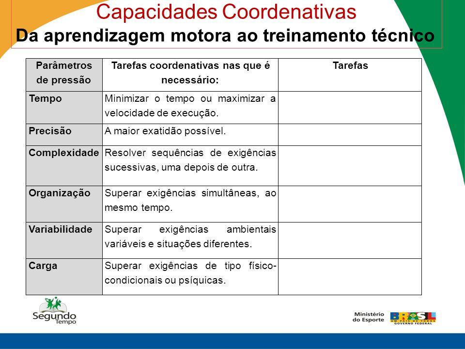 Capacidades Coordenativas Da aprendizagem motora ao treinamento técnico Parâmetros de pressão Tarefas coordenativas nas que é necessário: Tarefas Temp