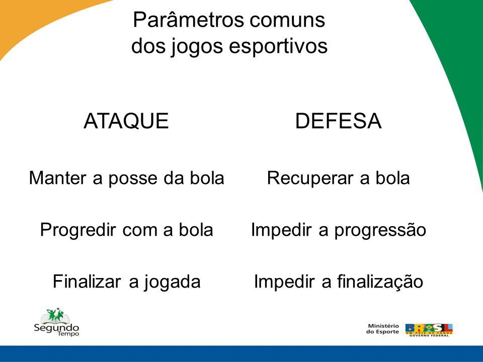 Parâmetros comuns dos jogos esportivos ATAQUE Manter a posse da bola Progredir com a bola Finalizar a jogada DEFESA Recuperar a bola Impedir a progres