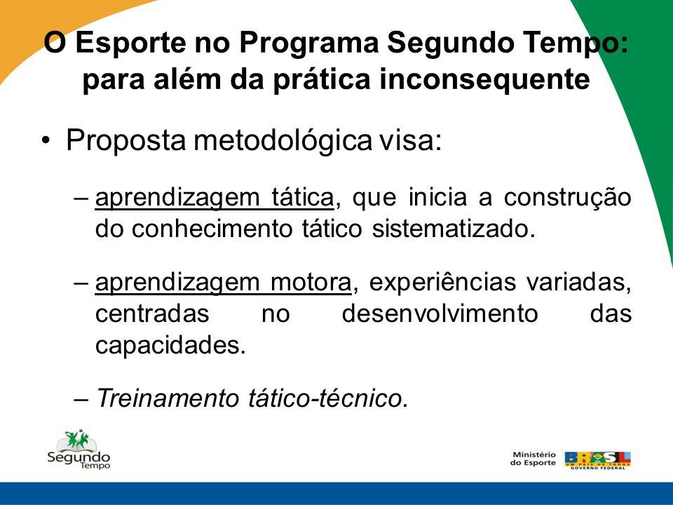 O Esporte no Programa Segundo Tempo: para além da prática inconsequente Proposta metodológica visa: –aprendizagem tática, que inicia a construção do c