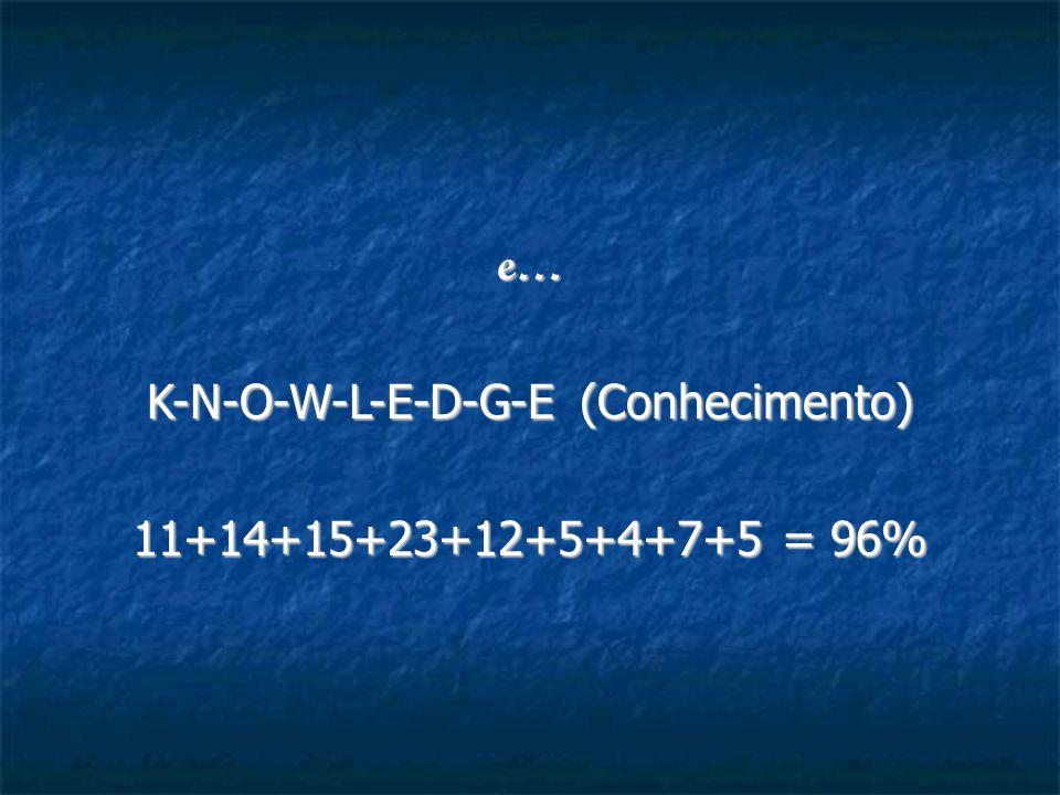 Então: H-A-R-D-W-O-R-K (TRABALHO DURO) 8+1+18+4+23+15+18+11 = 98%