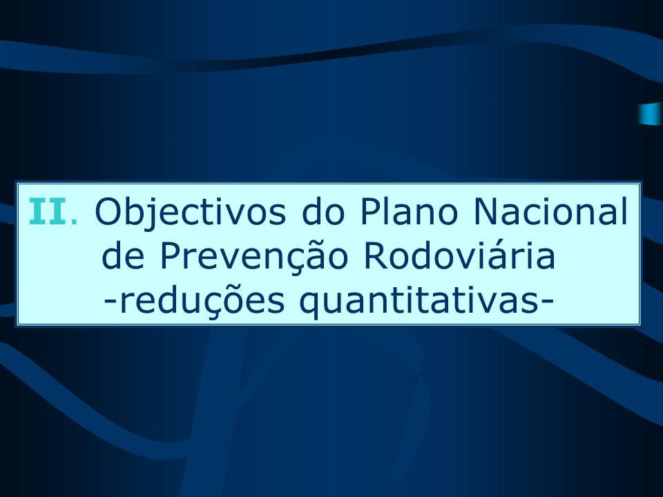 II. Objectivos do Plano Nacional de Prevenção Rodoviária -reduções quantitativas-