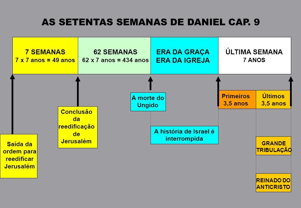 AS SETENTAS SEMANAS DE DANIEL CAP. 9 7 SEMANAS 7 x 7 anos = 49 anos 62 SEMANAS 62 x 7 anos = 434 anos ERA DA GRAÇA ERA DA IGREJA ÚLTIMA SEMANA 7 ANOS