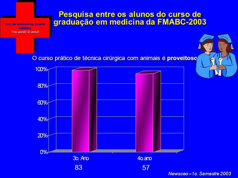 Uso de animais no ensino médico Uma questão de atitude Newsceo –1o.