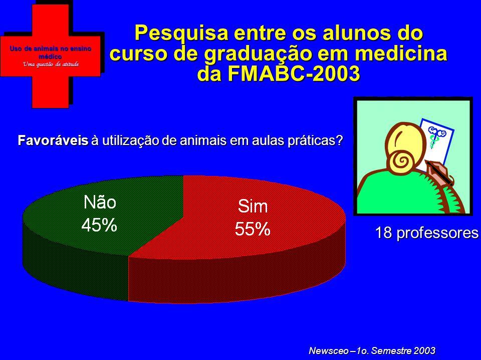 Uso de animais no ensitno médico Uma questão de atitude Newsceo –1o.
