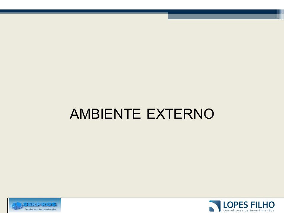 PONTOS FAVORÁVEIS 1.Manutenção da elevada liquidez internacional 2.