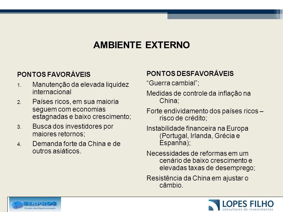PONTOS FAVORÁVEIS 1. Manutenção da elevada liquidez internacional 2.