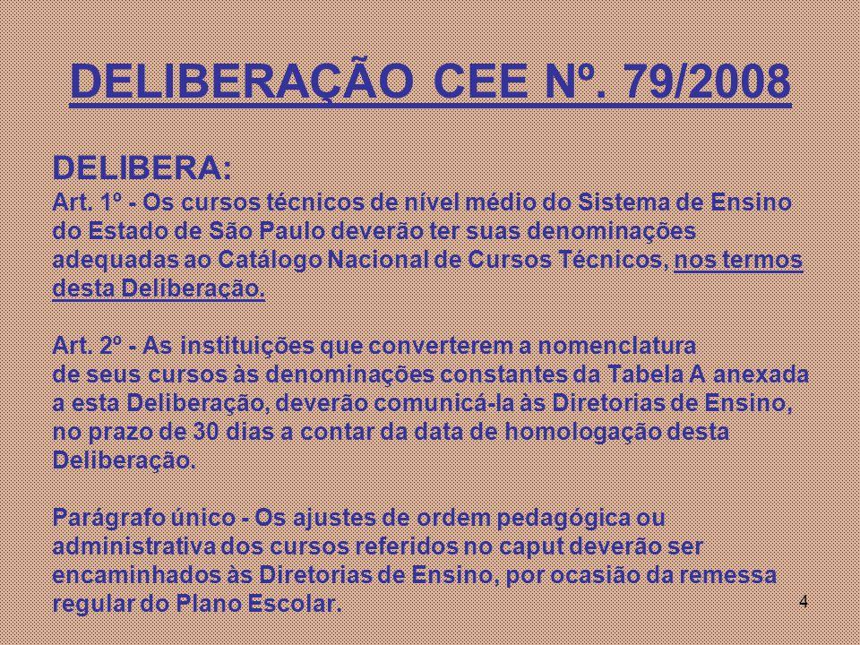 4 DELIBERAÇÃO CEE Nº. 79/2008 DELIBERA: Art. 1º - Os cursos técnicos de nível médio do Sistema de Ensino do Estado de São Paulo deverão ter suas denom