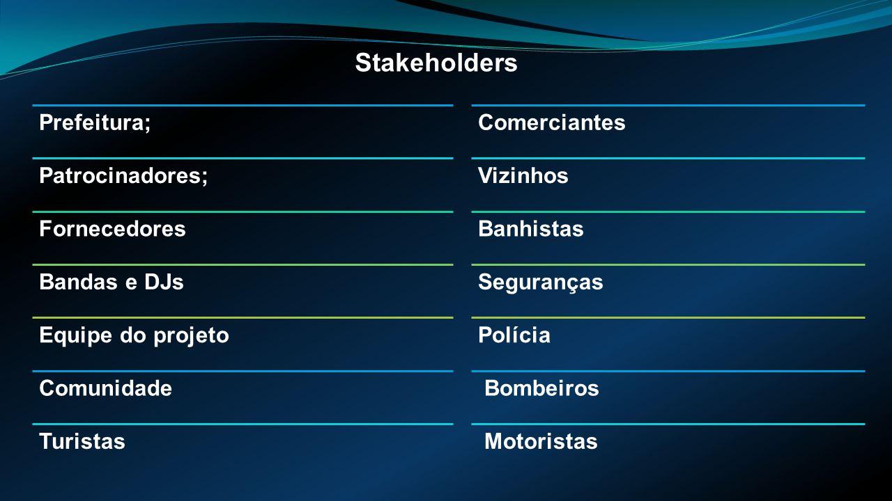 Stakeholders Prefeitura; Patrocinadores; Fornecedores Bandas e DJs Equipe do projeto Comunidade Turistas Comerciantes Vizinhos Banhistas Seguranças Polícia Bombeiros Motoristas