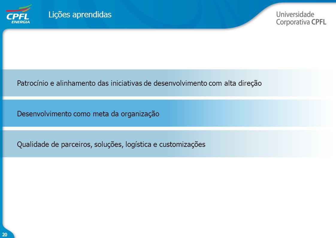 Lições aprendidas Patrocínio e alinhamento das iniciativas de desenvolvimento com alta direção Desenvolvimento como meta da organização Qualidade de p